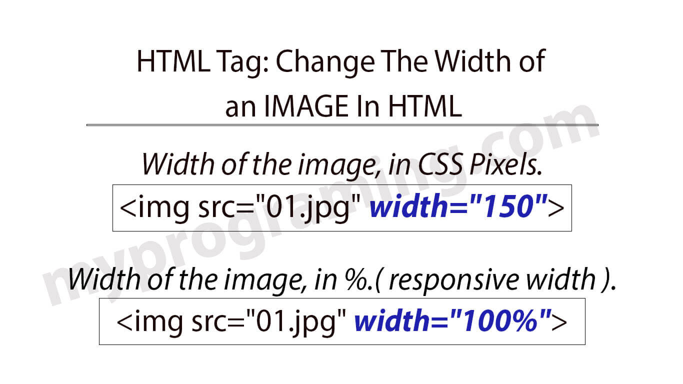 Change The Width of an IMAGE In HTML