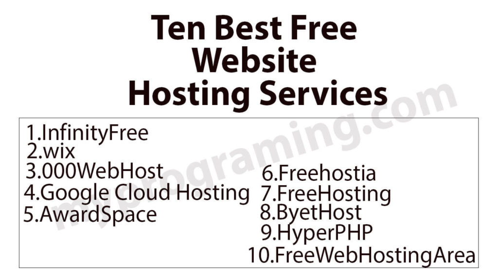 Ten Best Free Website Hosting Services Compared