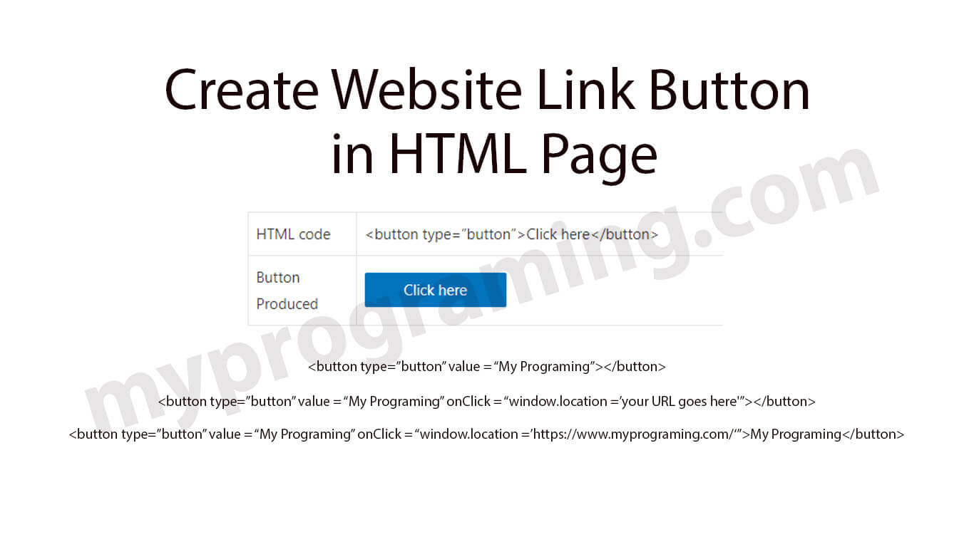 create-website-link-button-html-page