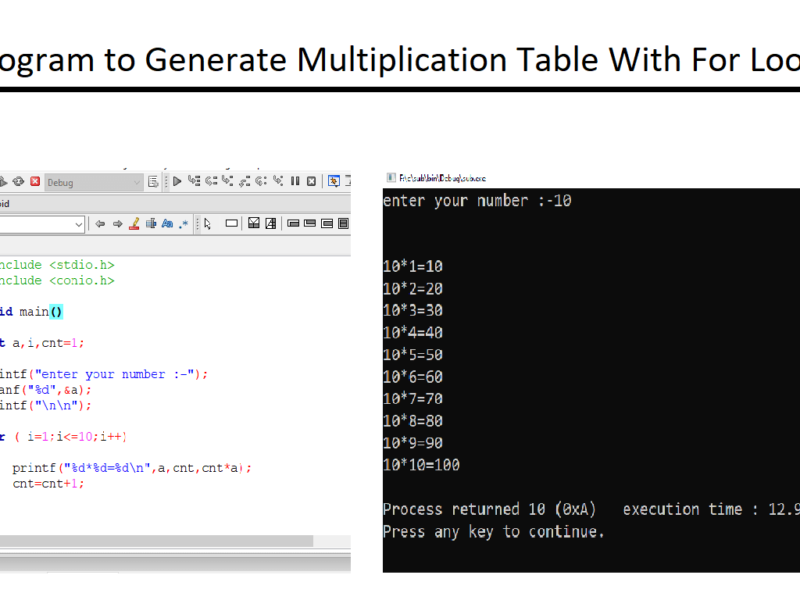 C Program to Generate Multiplication Table With For Loop